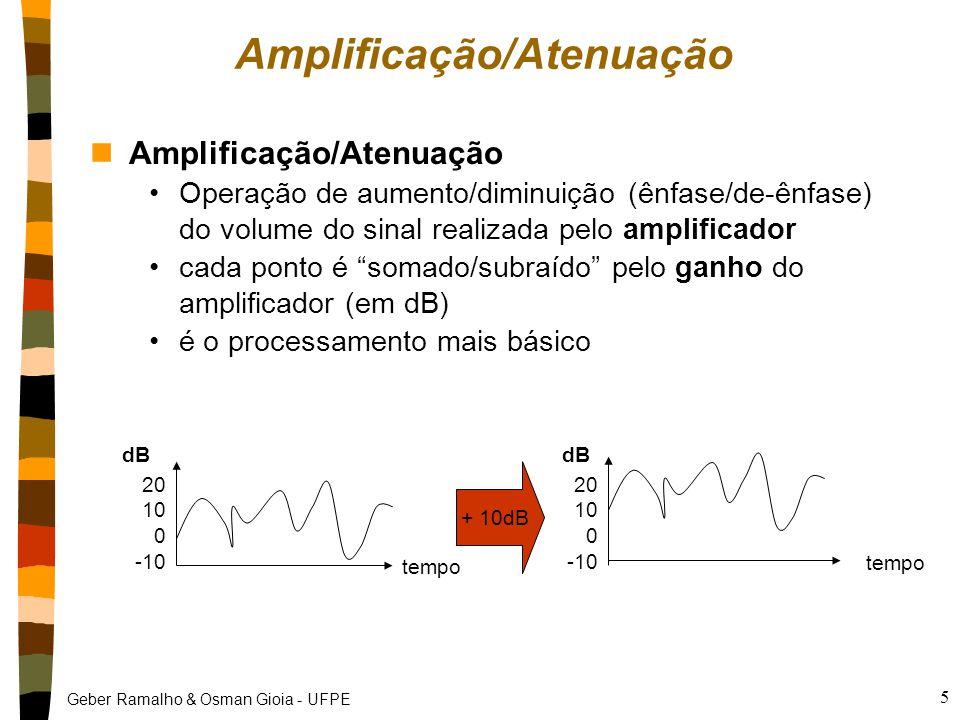 Amplificação/Atenuação
