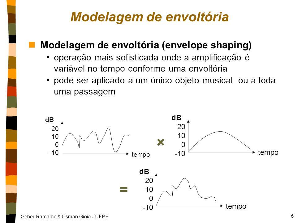 Modelagem de envoltória