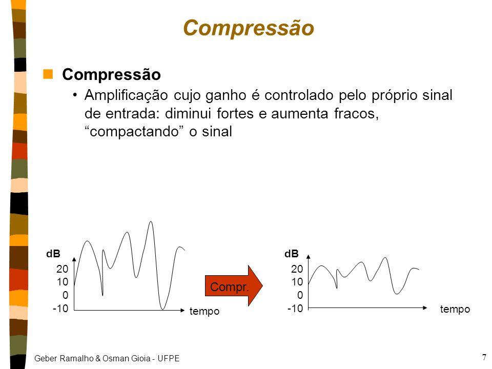 Compressão Compressão