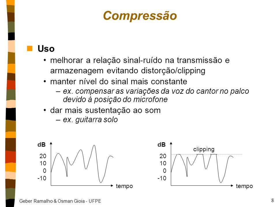 Compressão Uso. melhorar a relação sinal-ruído na transmissão e armazenagem evitando distorção/clipping.