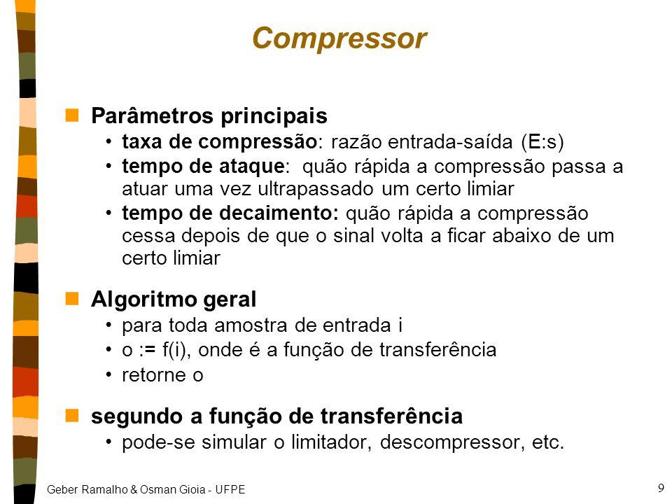 Compressor Parâmetros principais Algoritmo geral