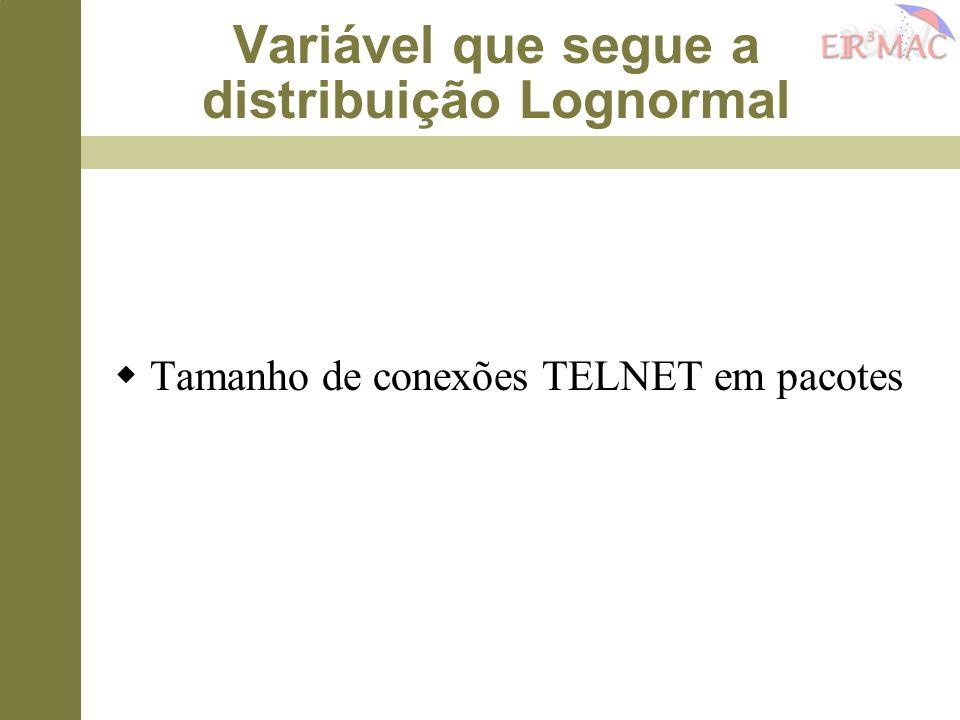 Variável que segue a distribuição Lognormal