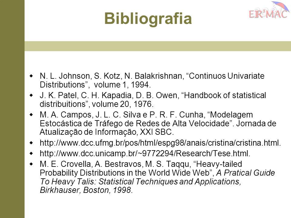 Bibliografia N. L. Johnson, S. Kotz, N. Balakrishnan, Continuos Univariate Distributions , volume 1, 1994.