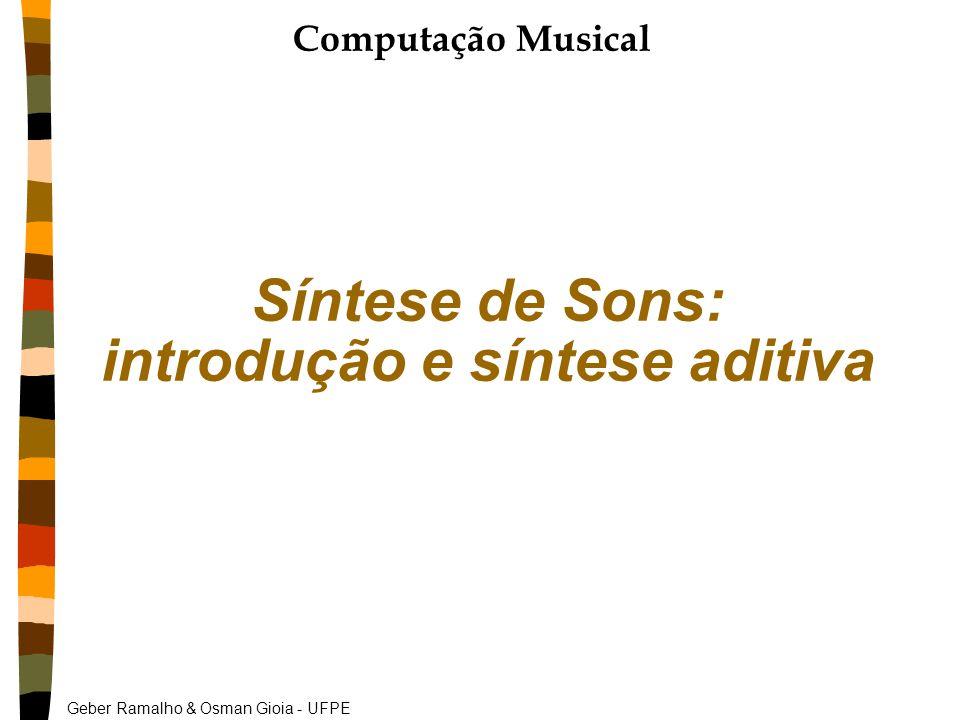 Síntese de Sons: introdução e síntese aditiva