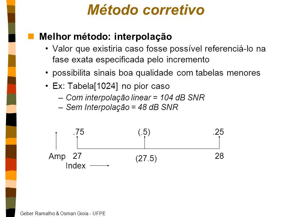 Método corretivo Melhor método: interpolação