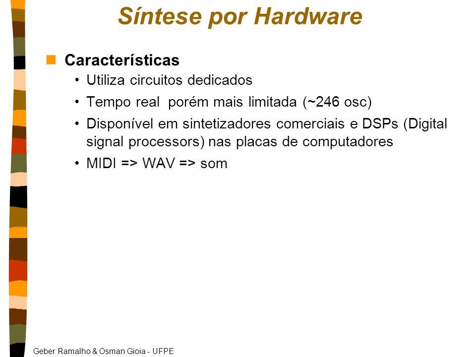 Síntese por Hardware Características Utiliza circuitos dedicados