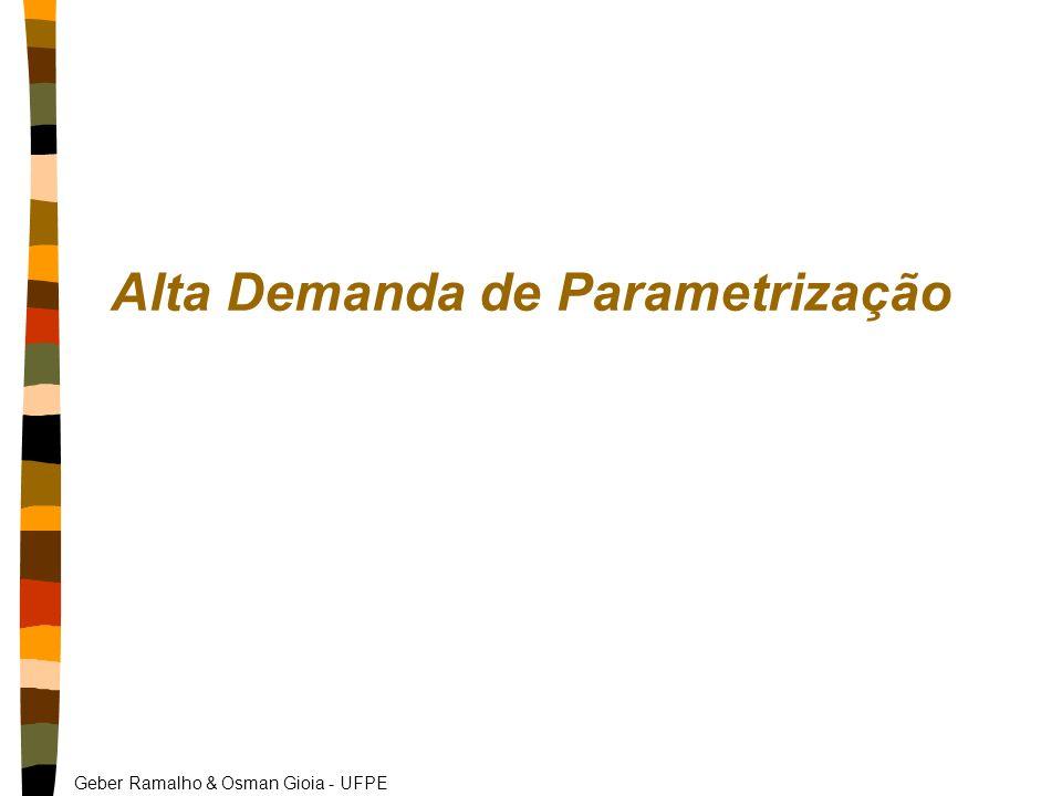 Alta Demanda de Parametrização
