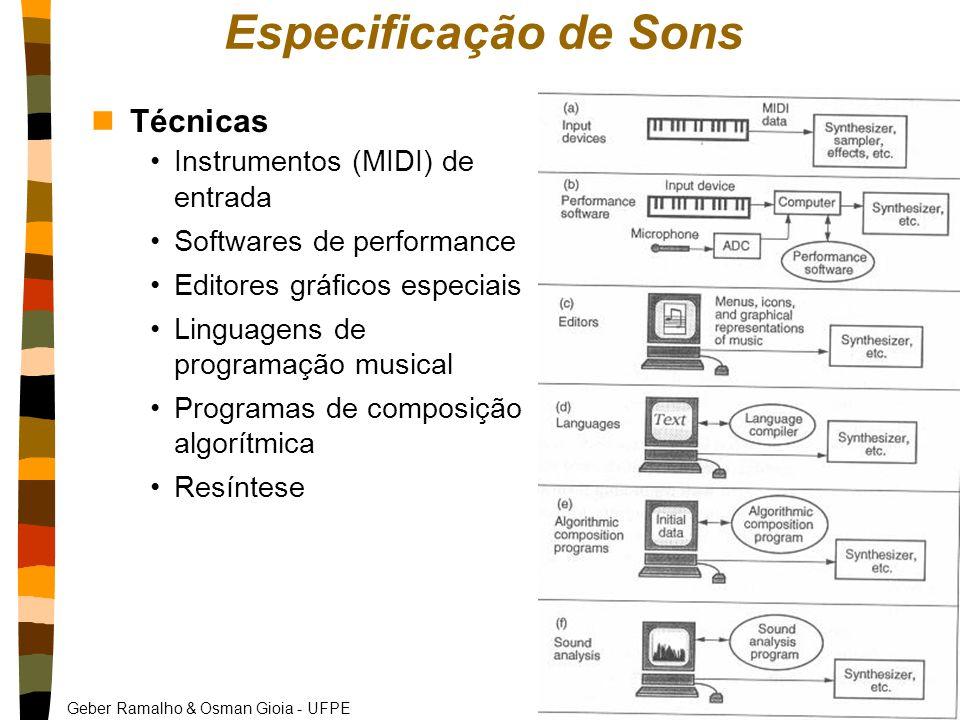 Especificação de Sons Técnicas Instrumentos (MIDI) de entrada