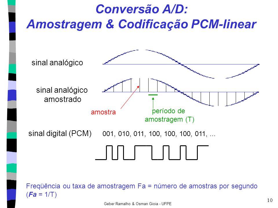 Conversão A/D: Amostragem & Codificação PCM-linear