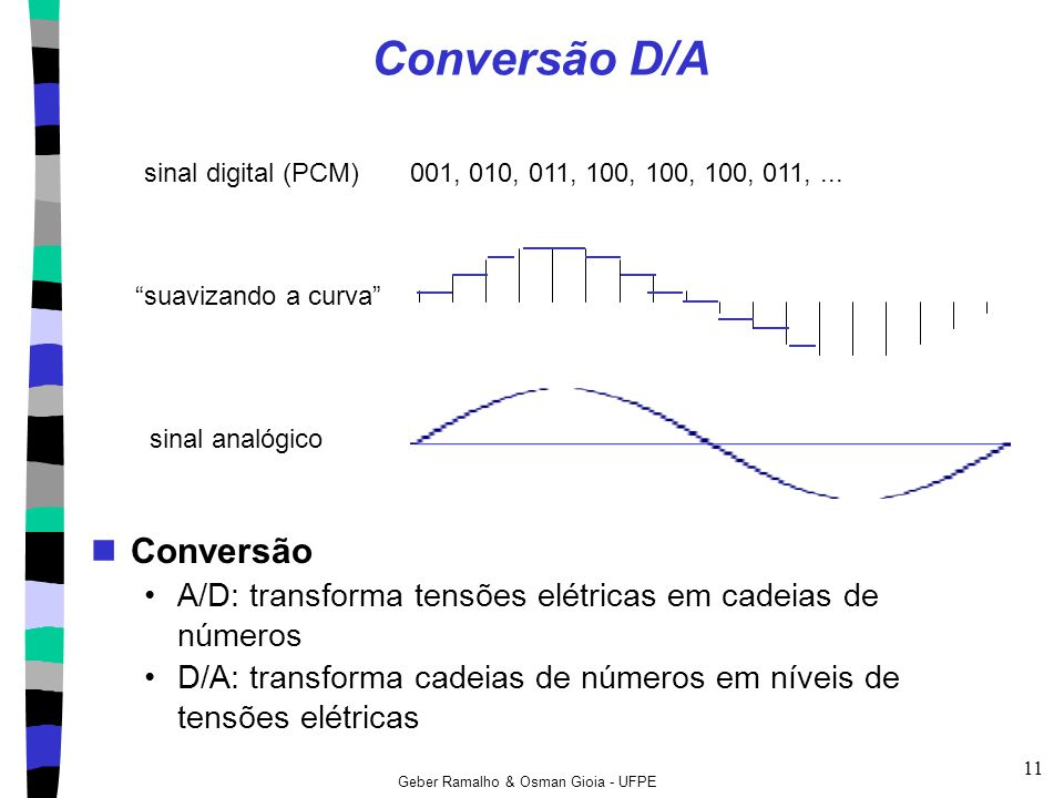 Conversão D/A Conversão