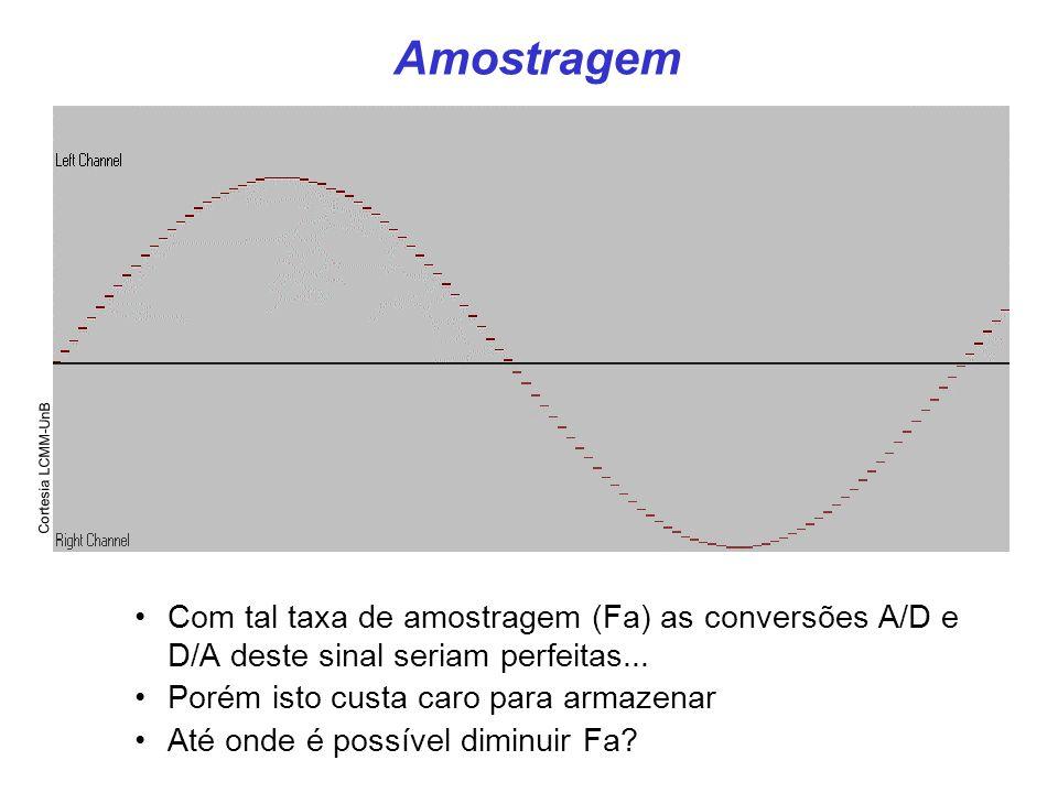 Amostragem Cortesia LCMM-UnB. Com tal taxa de amostragem (Fa) as conversões A/D e D/A deste sinal seriam perfeitas...