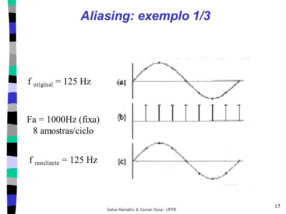 Aliasing: exemplo 1/3 f original = 125 Hz Fa = 1000Hz (fixa)