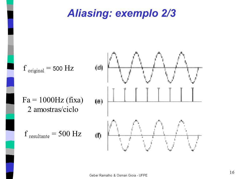 Aliasing: exemplo 2/3 f original = 500 Hz Fa = 1000Hz (fixa)