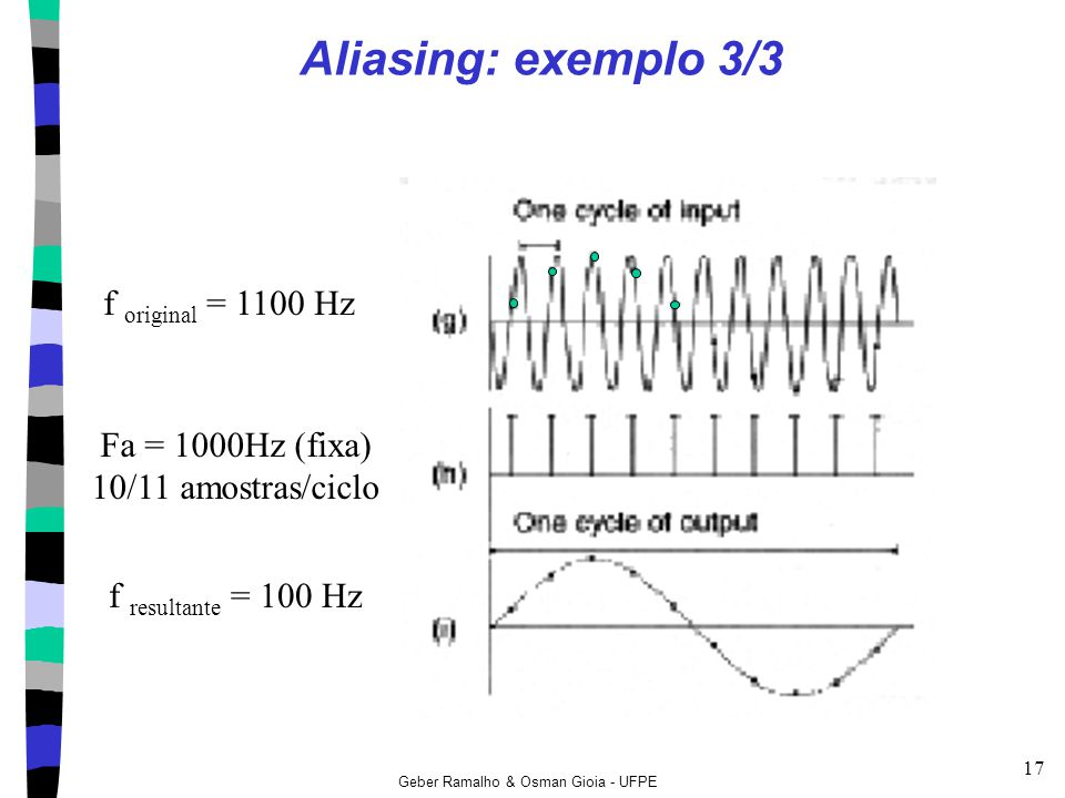 Aliasing: exemplo 3/3 f original = 1100 Hz Fa = 1000Hz (fixa)