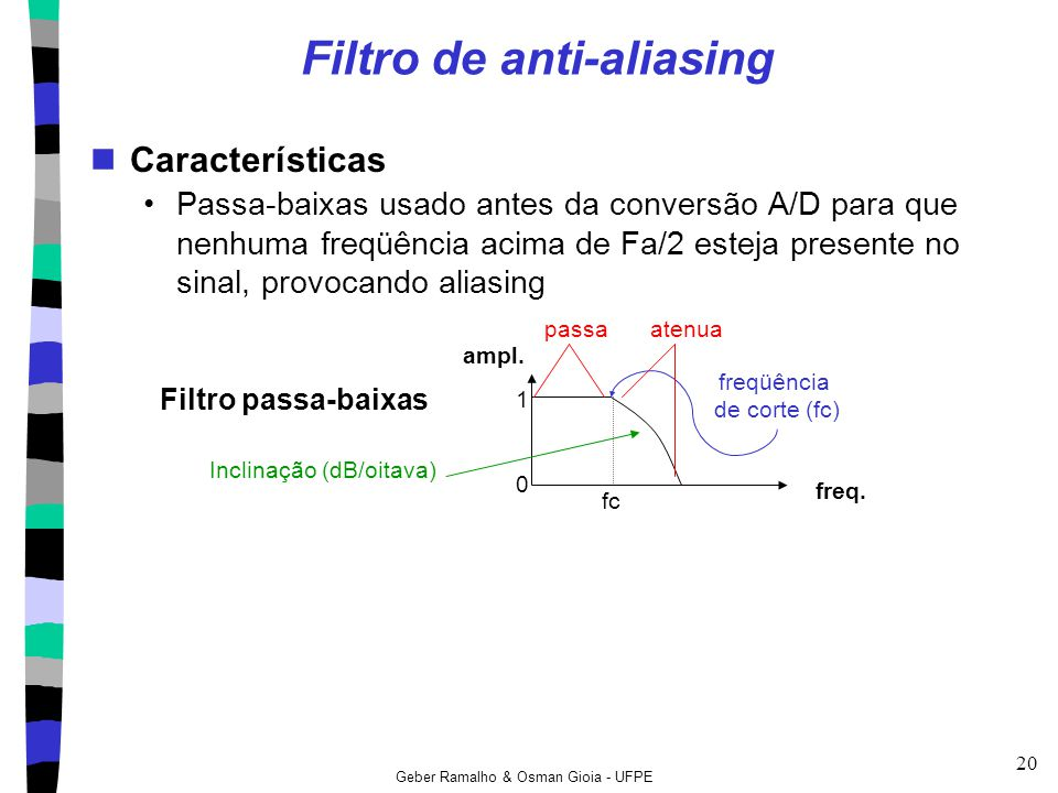 Filtro de anti-aliasing