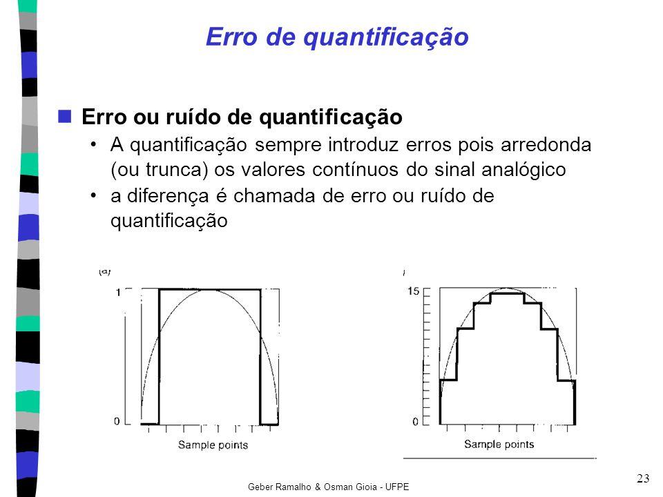 Erro de quantificação Erro ou ruído de quantificação
