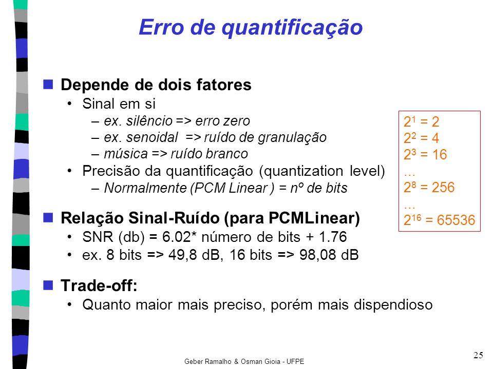 Erro de quantificação Depende de dois fatores