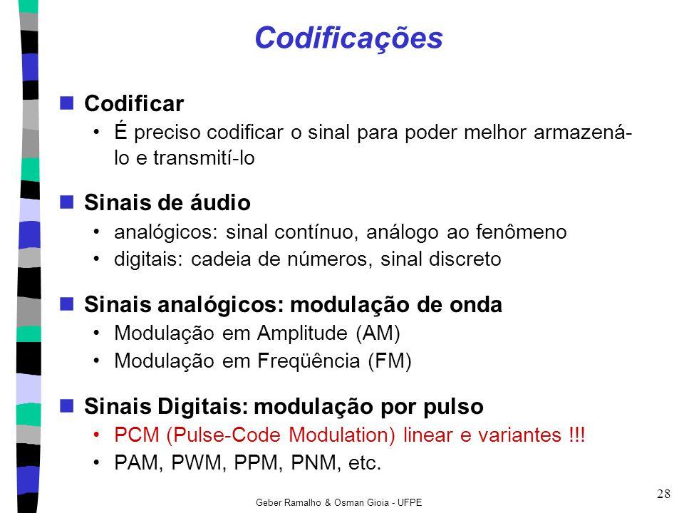 Codificações Codificar Sinais de áudio