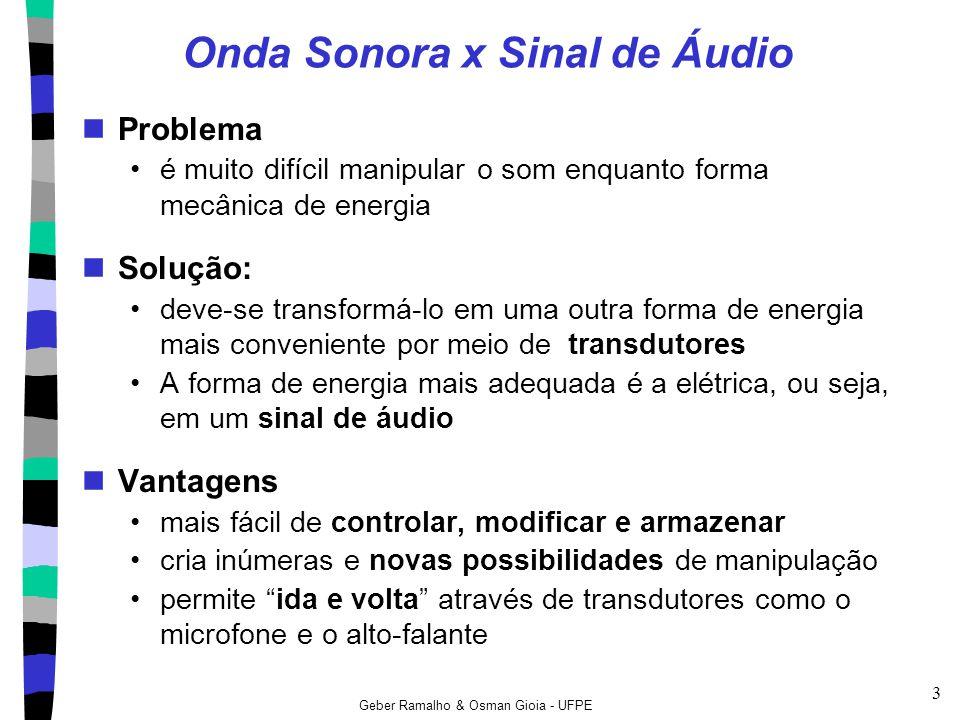 Onda Sonora x Sinal de Áudio