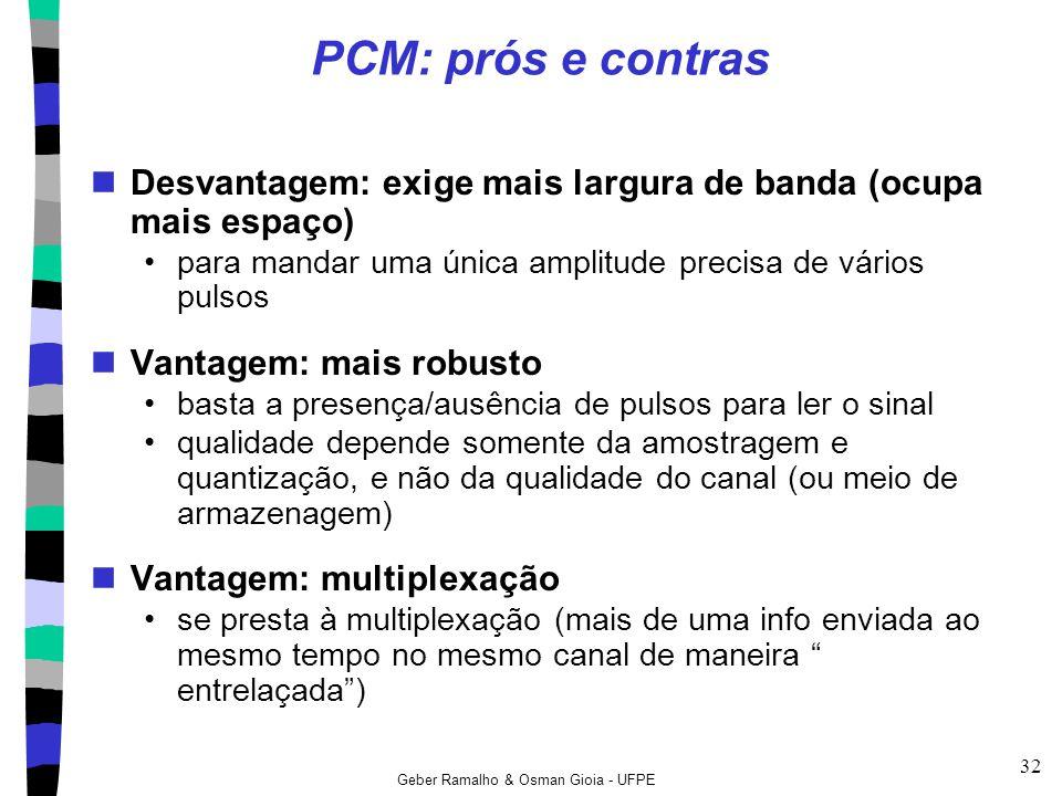 PCM: prós e contras Desvantagem: exige mais largura de banda (ocupa mais espaço) para mandar uma única amplitude precisa de vários pulsos.