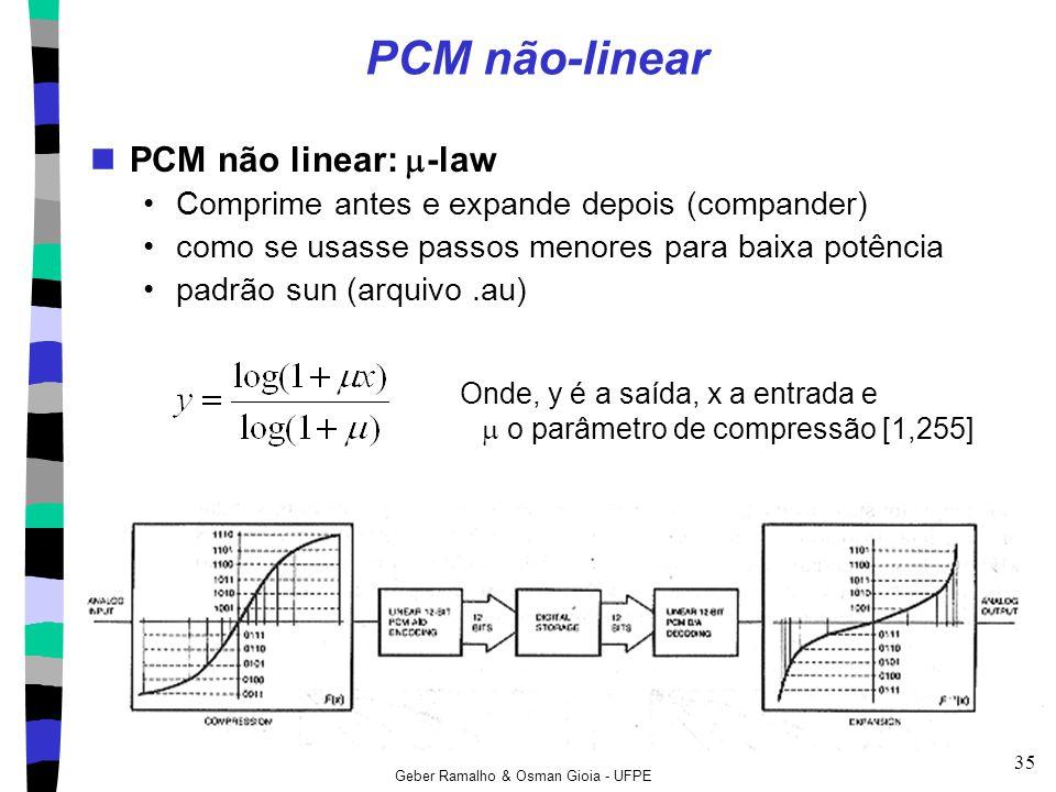 PCM não-linear PCM não linear: -law