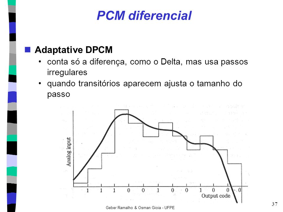 PCM diferencial Adaptative DPCM
