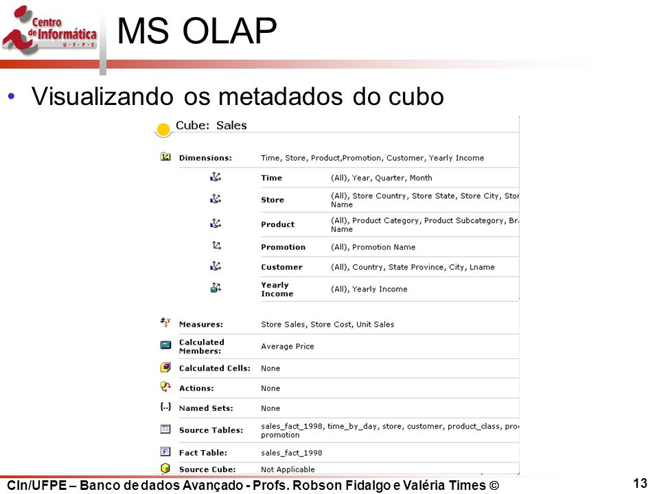 MS OLAP Visualizando os metadados do cubo