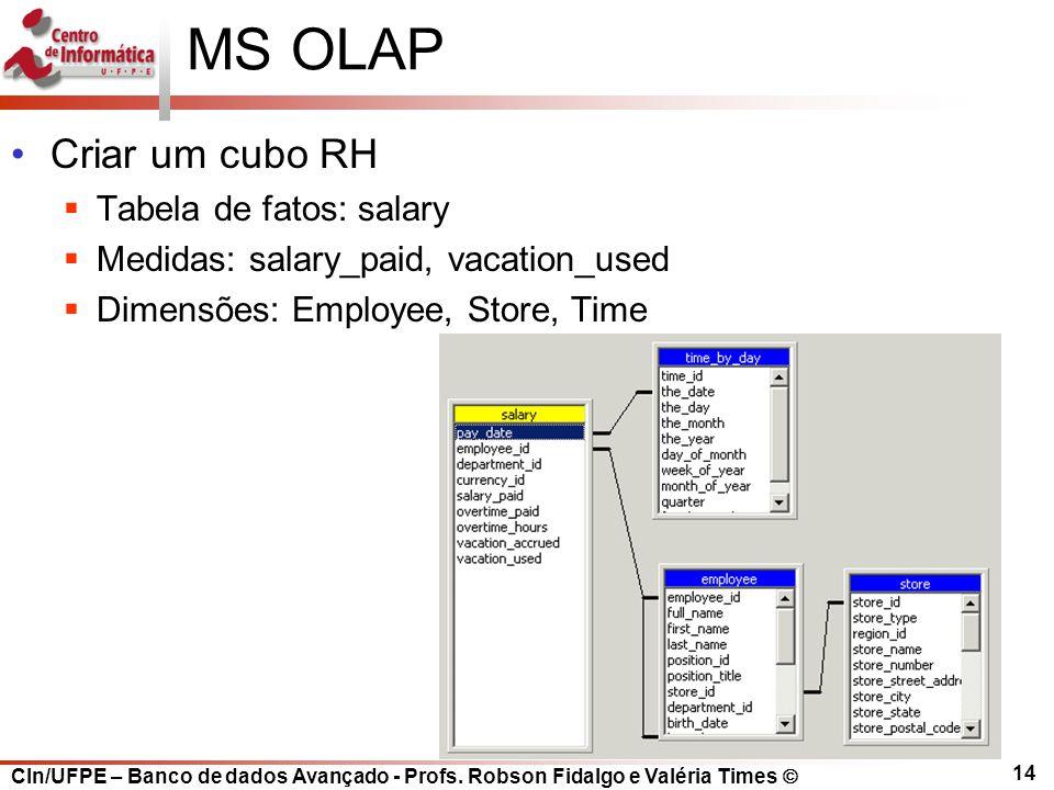 MS OLAP Criar um cubo RH Tabela de fatos: salary