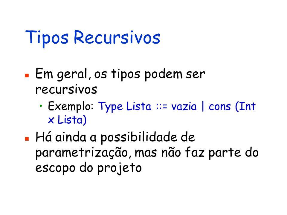 Tipos Recursivos Em geral, os tipos podem ser recursivos