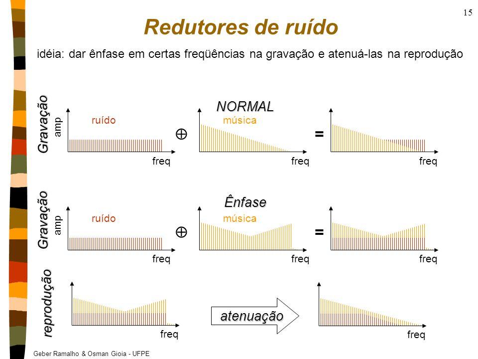 Redutores de ruído  =  = NORMAL Gravação Ênfase Gravação reprodução