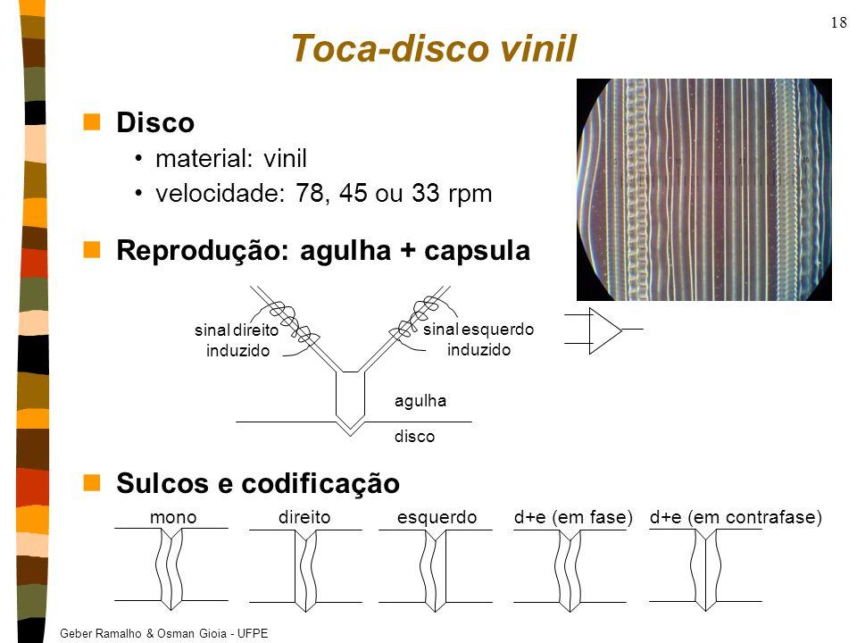 Toca-disco vinil Disco Reprodução: agulha + capsula