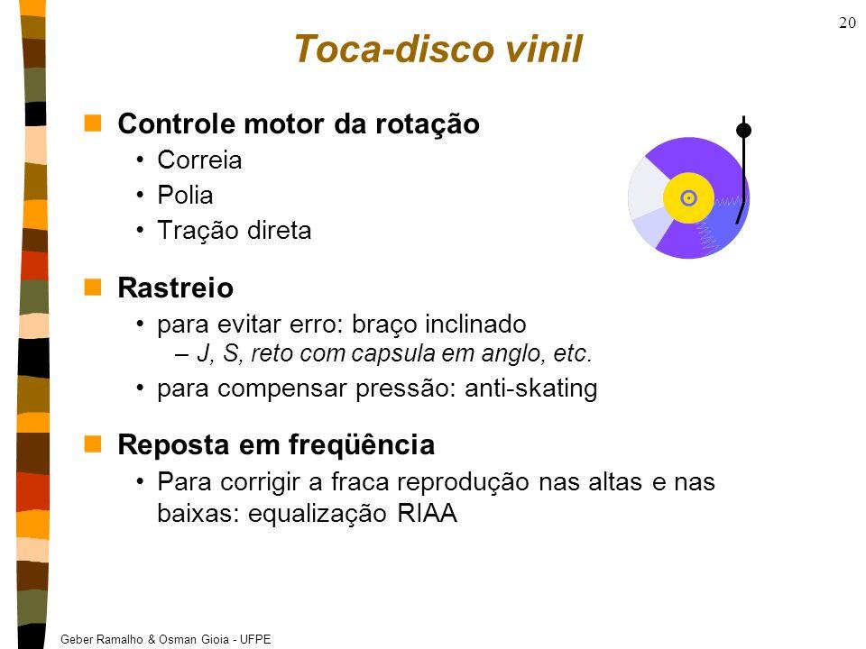 Toca-disco vinil Controle motor da rotação Rastreio