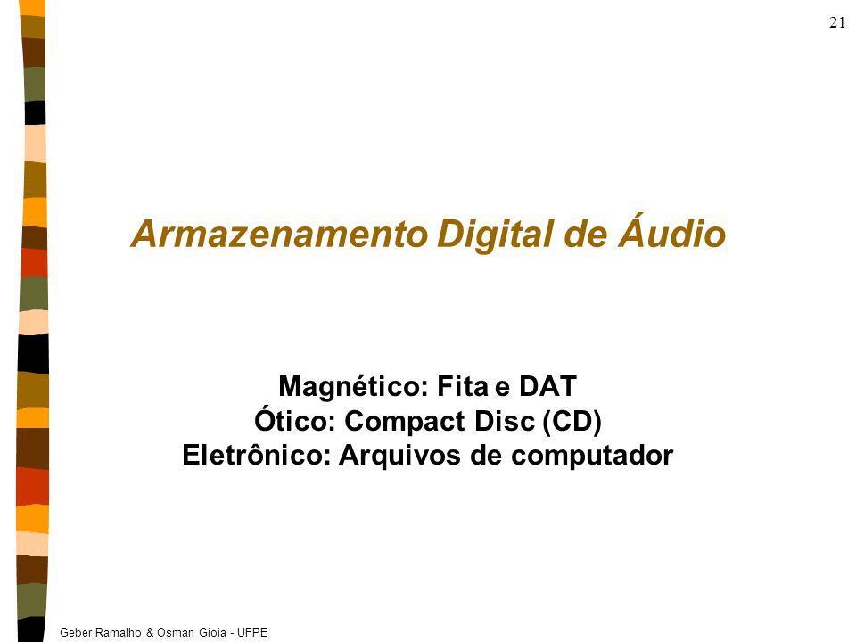 Armazenamento Digital de Áudio