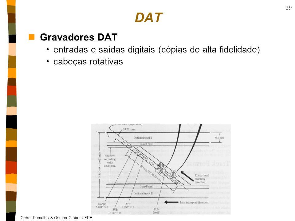 DAT Gravadores DAT entradas e saídas digitais (cópias de alta fidelidade) cabeças rotativas