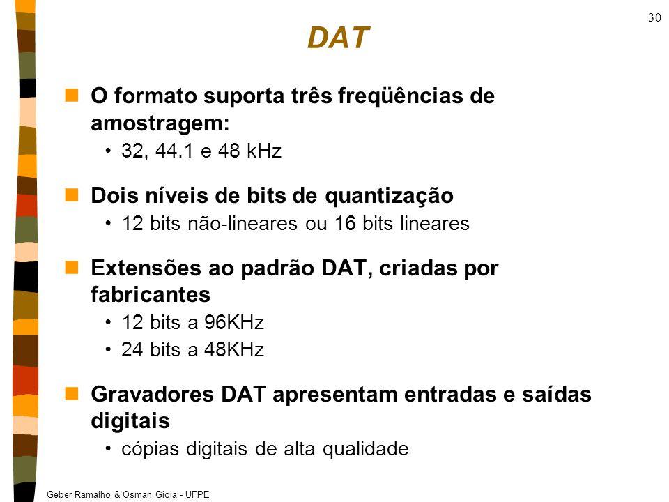 DAT O formato suporta três freqüências de amostragem: