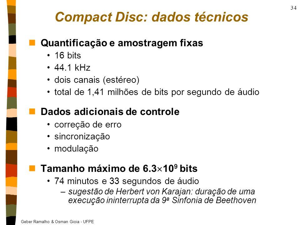 Compact Disc: dados técnicos