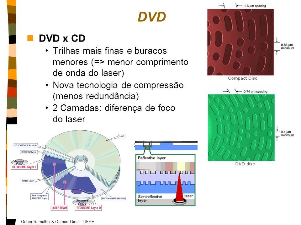 DVD DVD x CD. Trilhas mais finas e buracos menores (=> menor comprimento de onda do laser) Nova tecnologia de compressão (menos redundância)