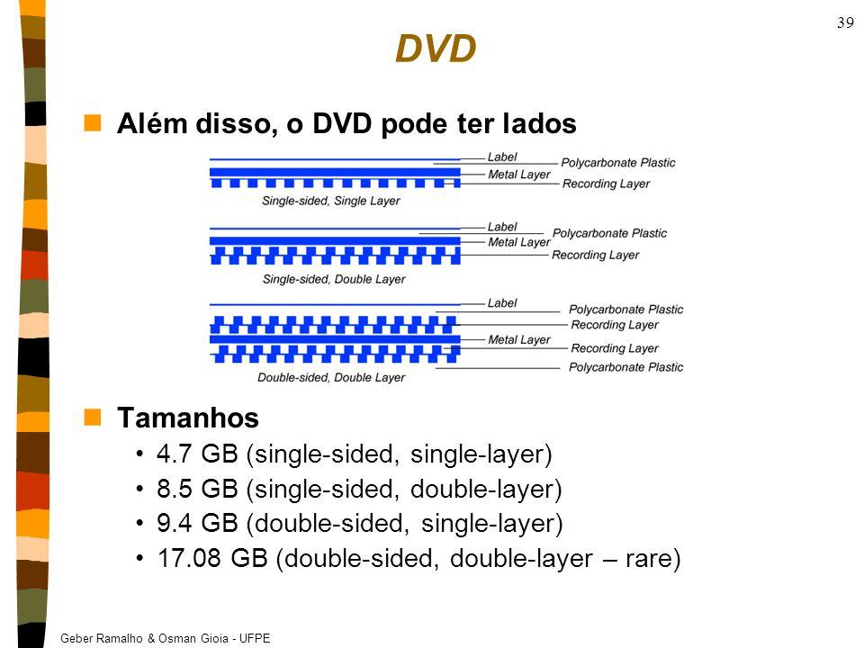 DVD Além disso, o DVD pode ter lados Tamanhos