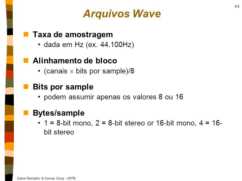 Arquivos Wave Taxa de amostragem Alinhamento de bloco Bits por sample