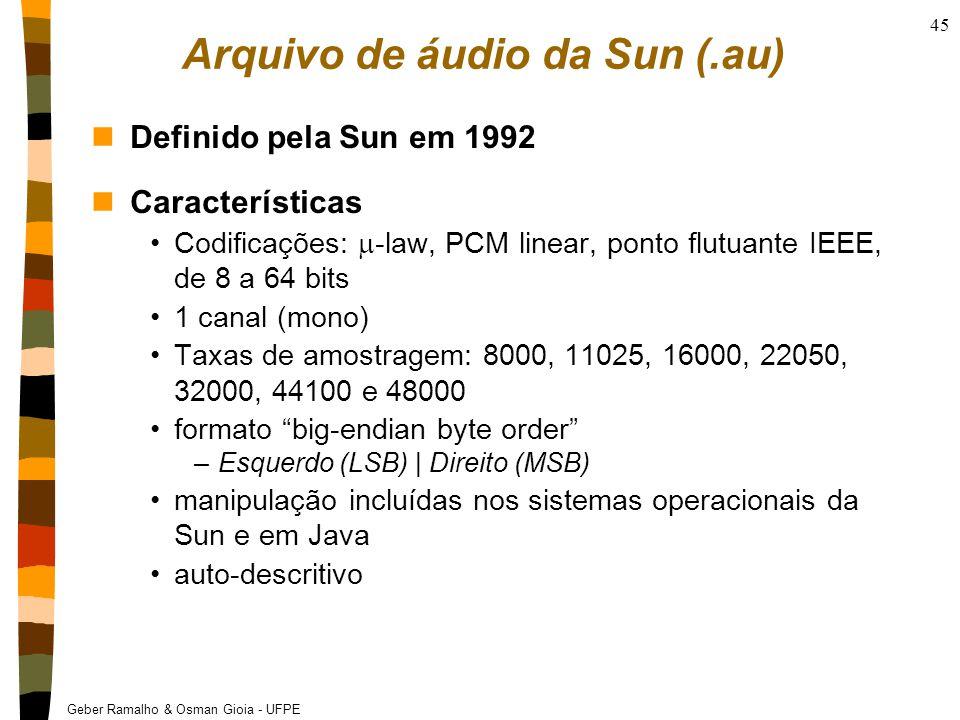 Arquivo de áudio da Sun (.au)