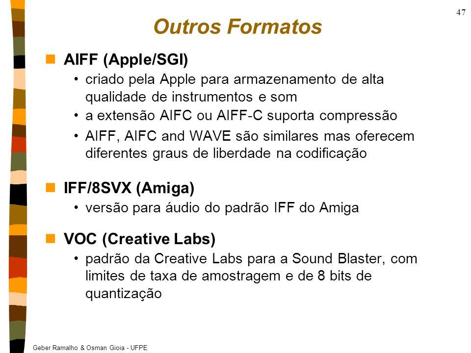 Outros Formatos AIFF (Apple/SGI) IFF/8SVX (Amiga) VOC (Creative Labs)
