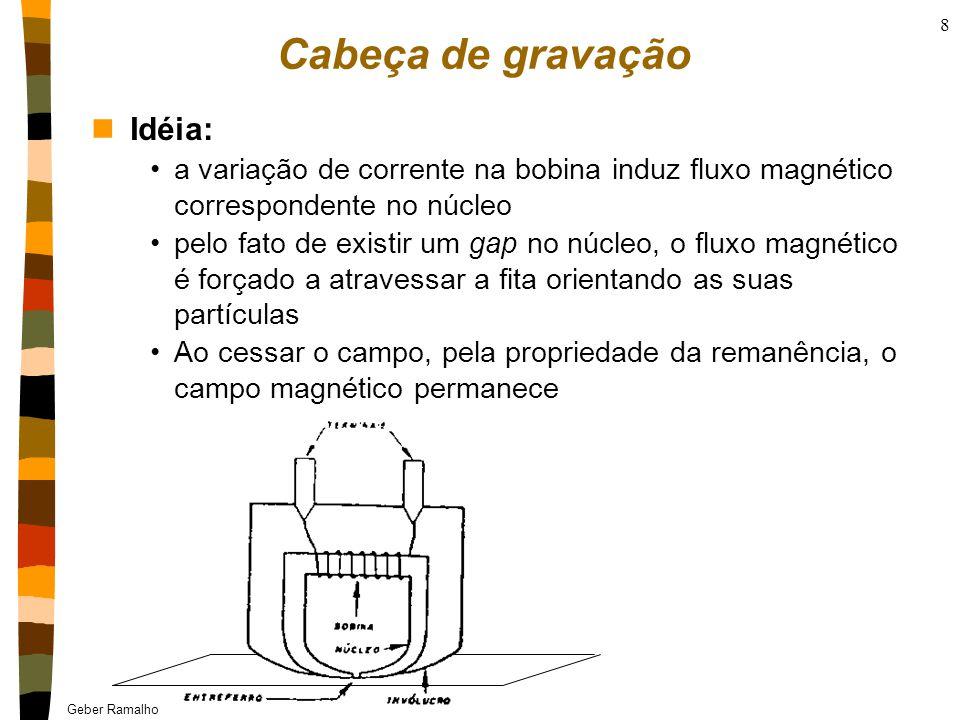 Cabeça de gravação Idéia: