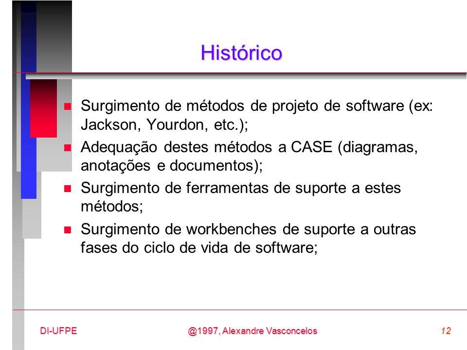 Histórico Surgimento de métodos de projeto de software (ex: Jackson, Yourdon, etc.);