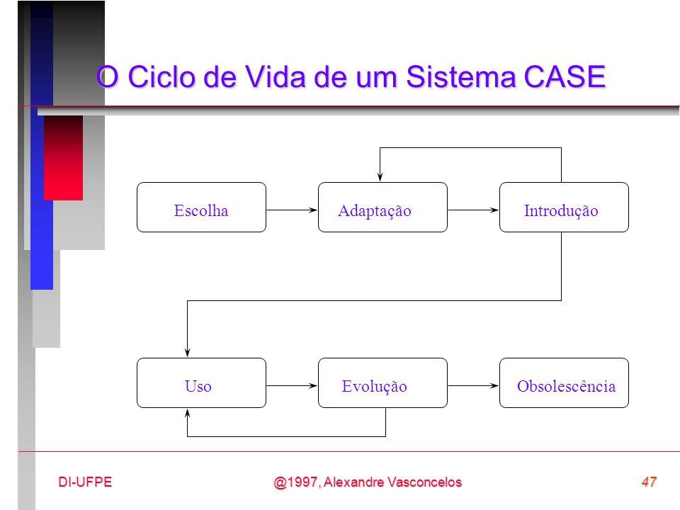 O Ciclo de Vida de um Sistema CASE