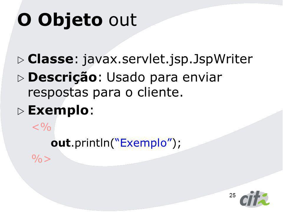 O Objeto out Classe: javax.servlet.jsp.JspWriter