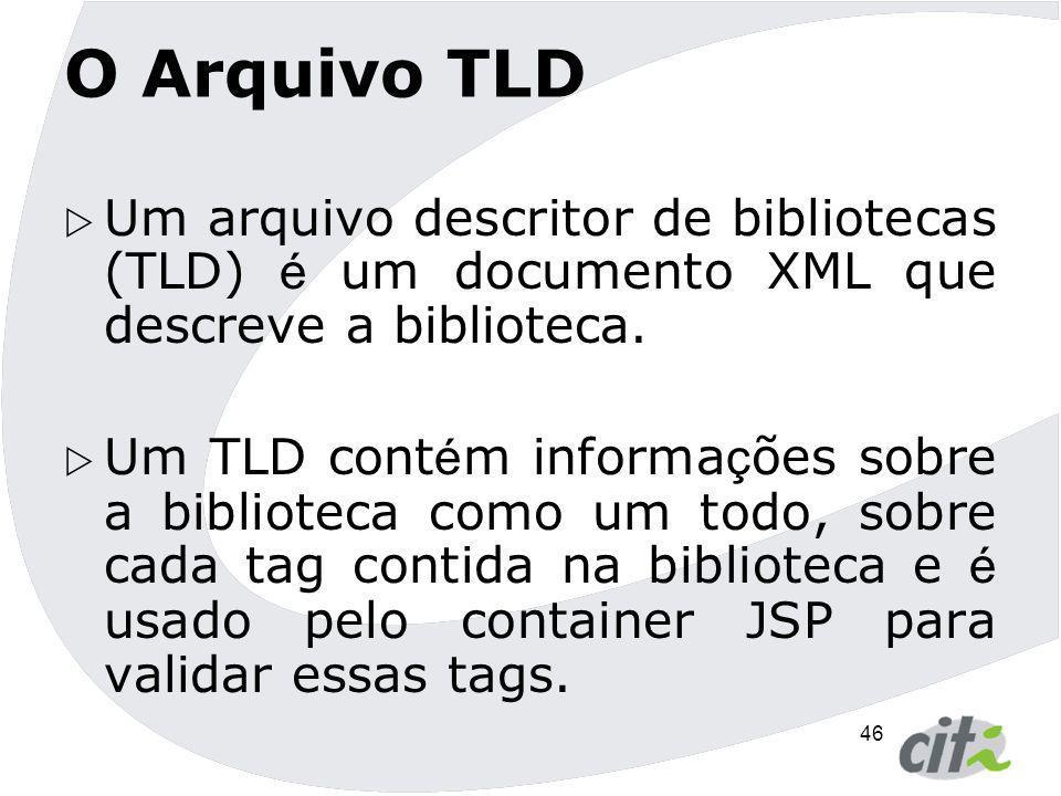 O Arquivo TLD Um arquivo descritor de bibliotecas (TLD) é um documento XML que descreve a biblioteca.