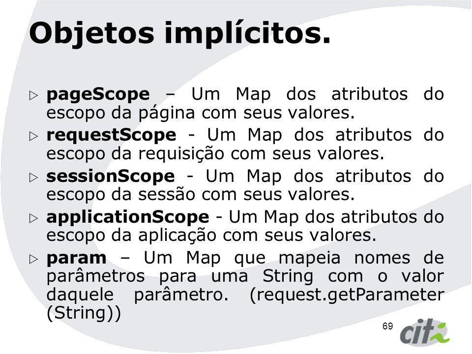 Objetos implícitos. pageScope – Um Map dos atributos do escopo da página com seus valores.