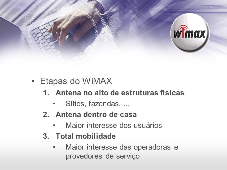 Etapas do WiMAX Antena no alto de estruturas físicas