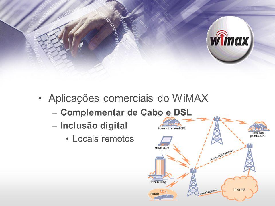 Aplicações comerciais do WiMAX