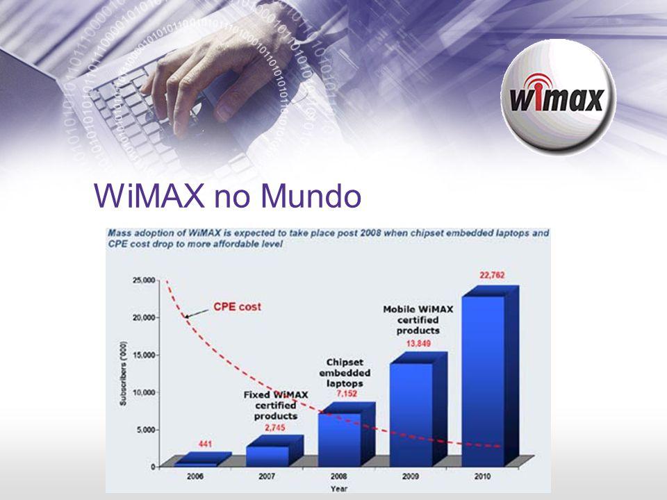 WiMAX no Mundo
